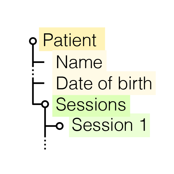 Metadata - Project Automation Framework